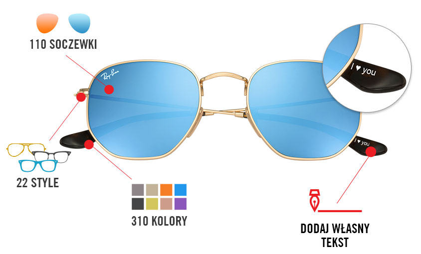 biale okulary ray ban